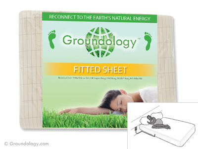 Fitted earthing sheet, 100x190cm
