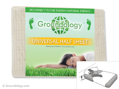 Earthing half sheet